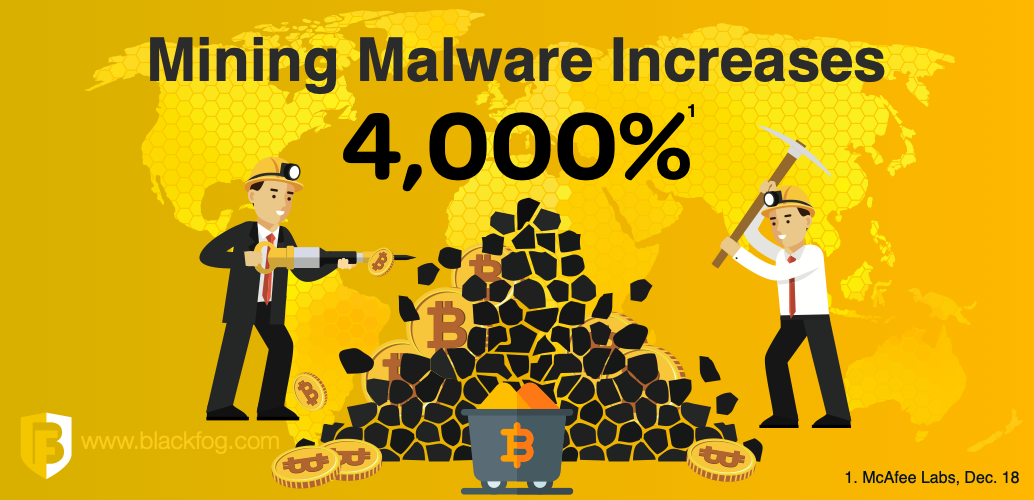 Cryptojacking Increases 4000% in 2018