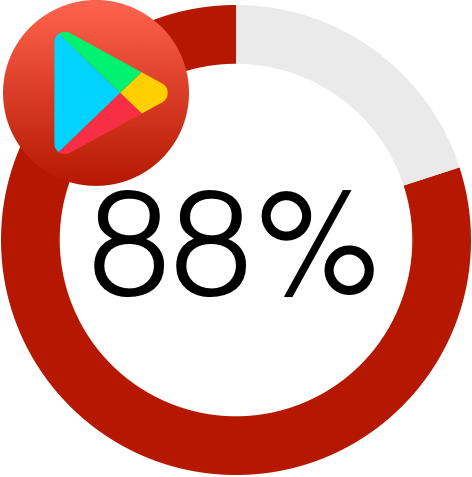 Google Play apps sharing data with Alphabet