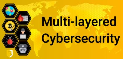 BlackFog's Multi-Layered Cybersecurity