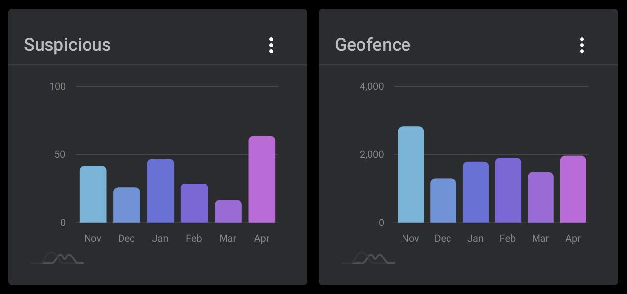 enterprise-charts