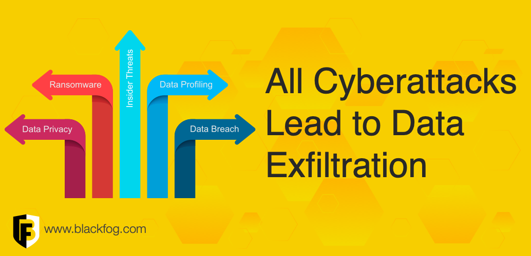 All Cyberattacks Lead to Data Exfiltration